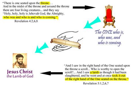 Revelation chapters 4 & 5