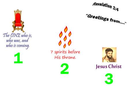 Revelation 1:4-5